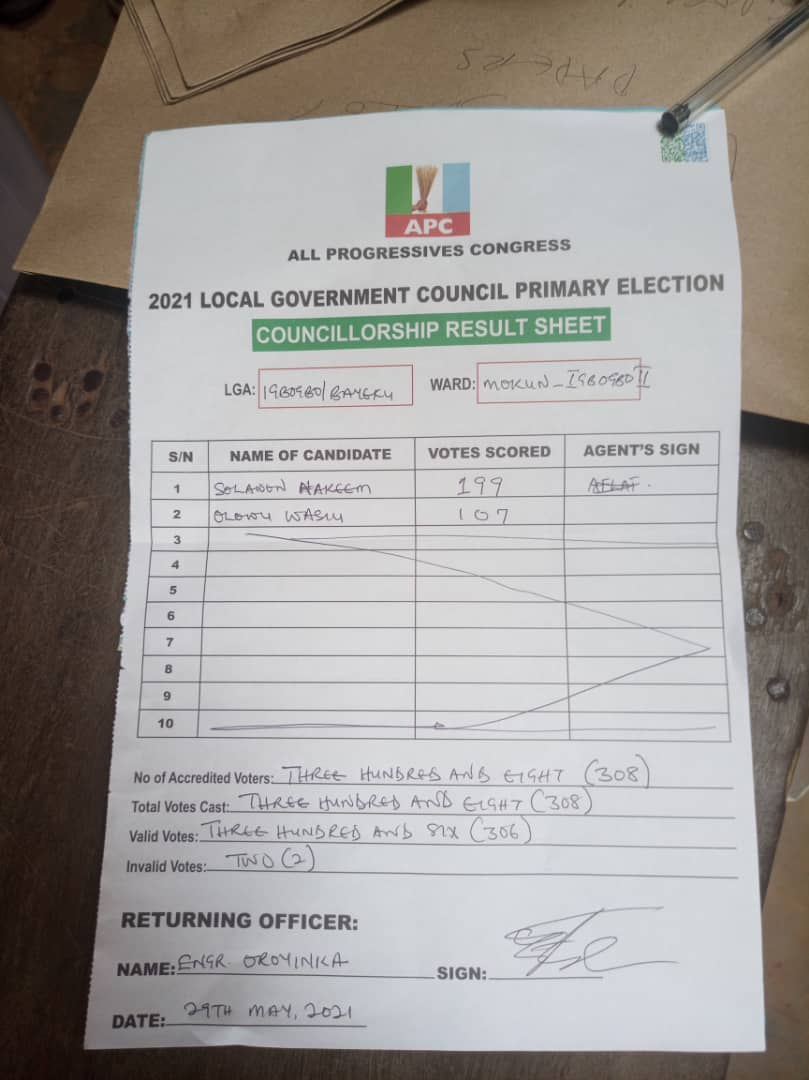 Igbogbo-Baiyeku LCDA Ward C2: There Was Election, I Won Convicingly, Says Akeem Solawon, See His Full Statement + Photos