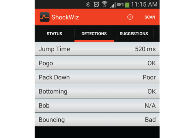 ShockWiz app