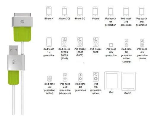 Mysaver compatible devices