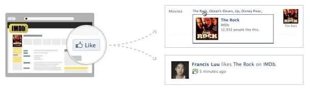 facebook open graph protocol