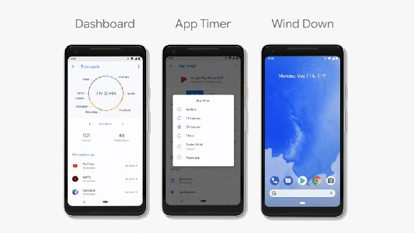 Android P Dashboard, App Timer, and Wind Down