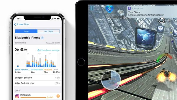 iOS 12 features for App usage and Digital Statistics