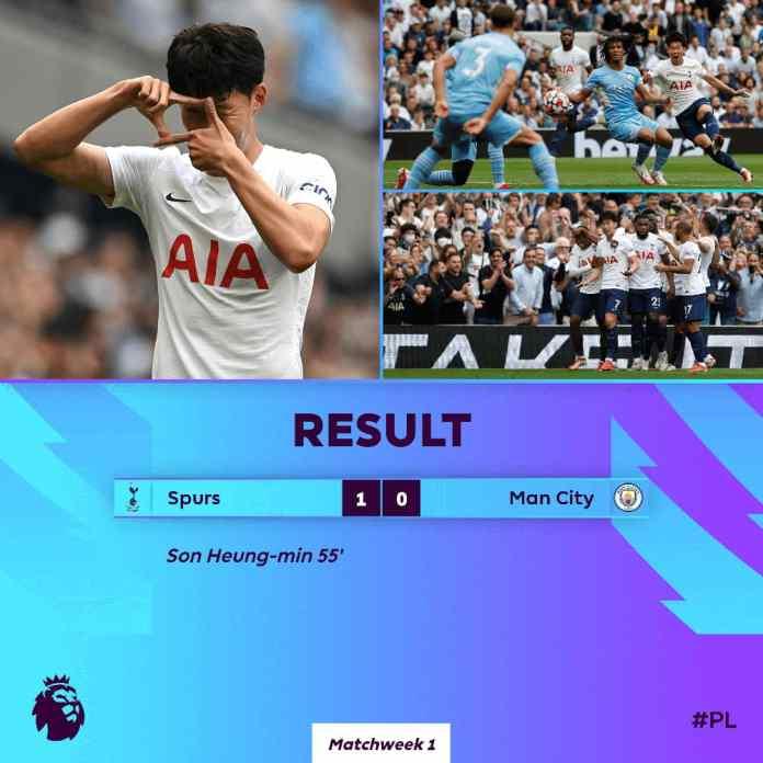 BREAKING: Nuno Espirito Santo's Tottenham Defeat Guardiola's Man City - #TOTMCI