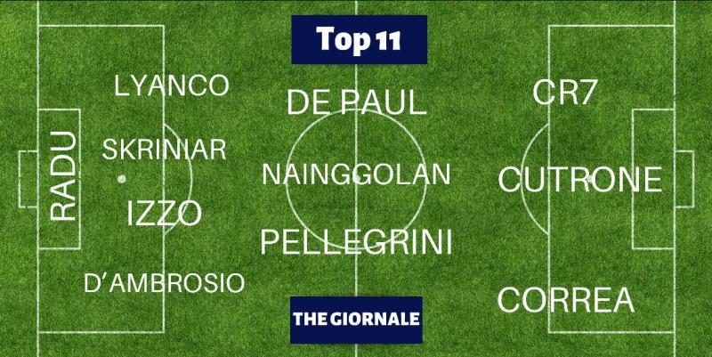 top 11 dei calciatori più belli della Serie A