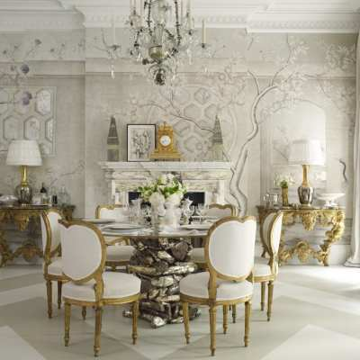 Gracie Wallcoverings – A Family Tradition Since 1898