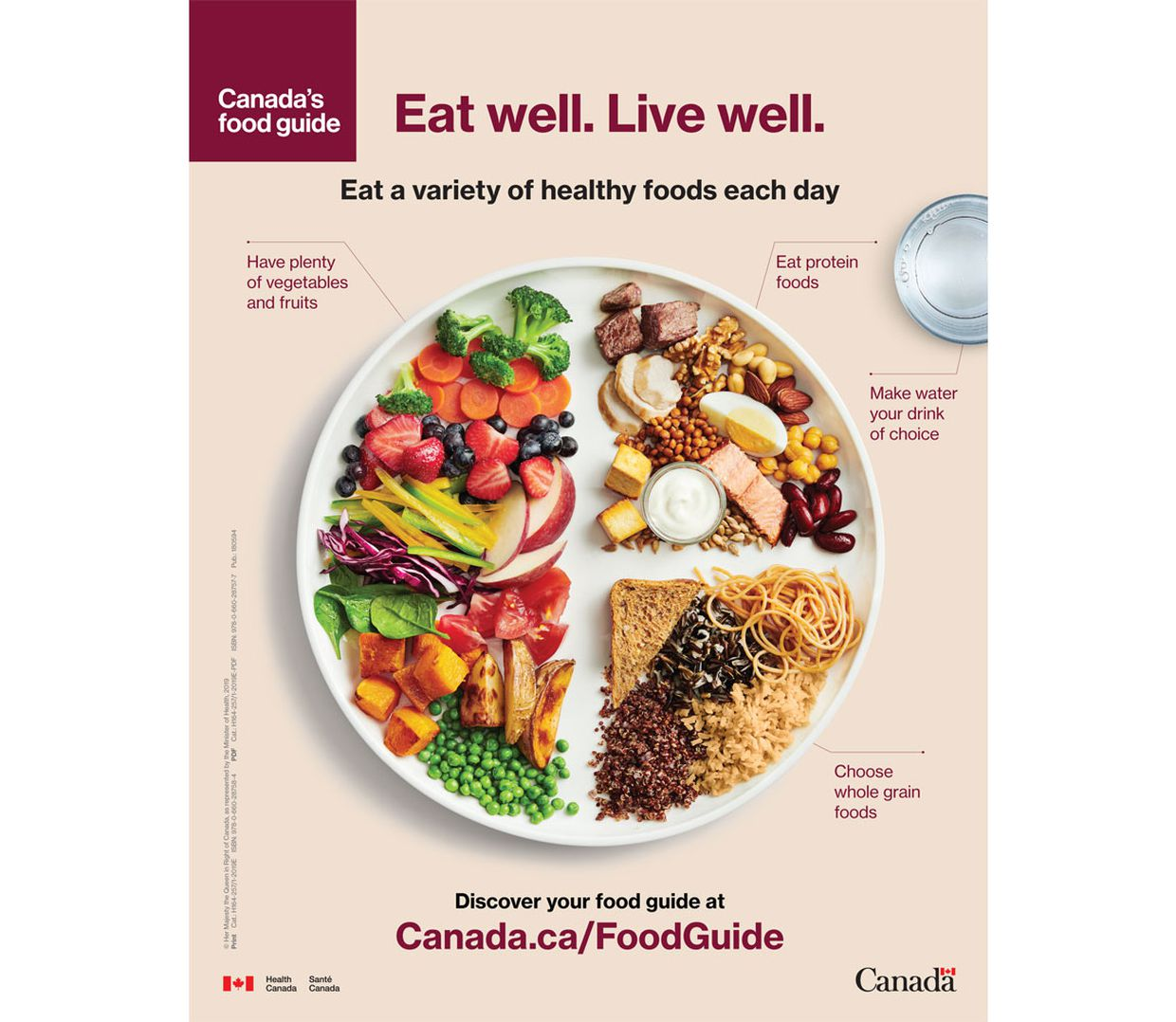 The New Canada S Food Guide Explained Goodbye Four Food