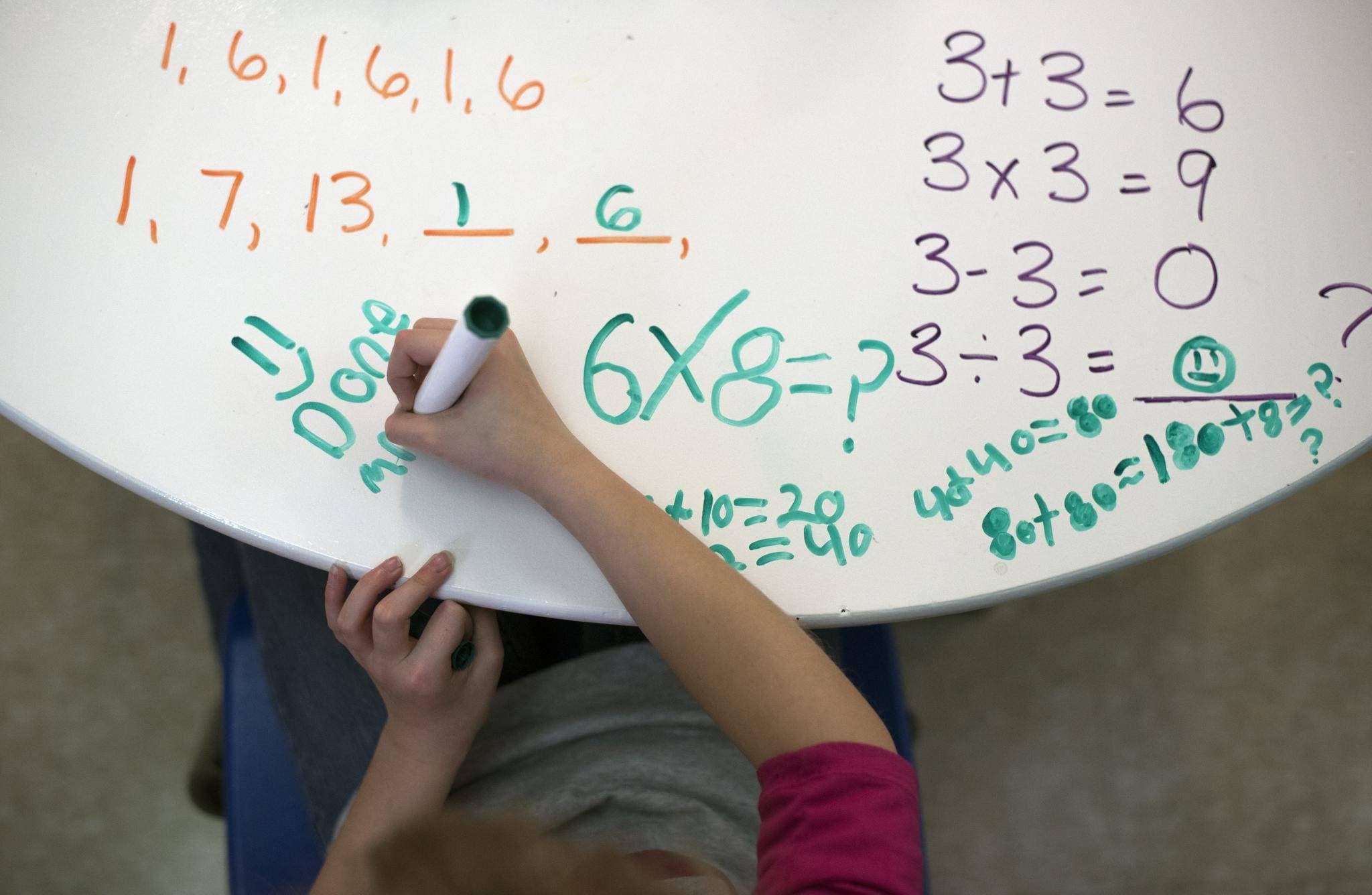 Ontario Grade 5 Math Curriculum
