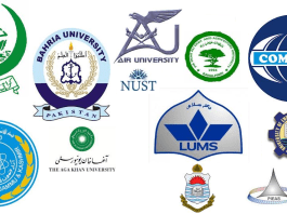 top universities of pakistan