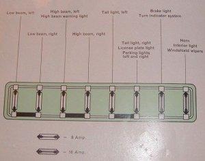 1966 Bus Wiring diagram (USA)   TheGoldenBug
