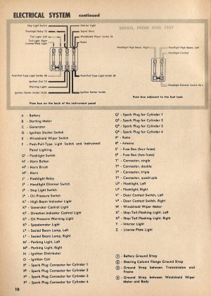 1957 Beetle Wiring Diagram | TheGoldenBug