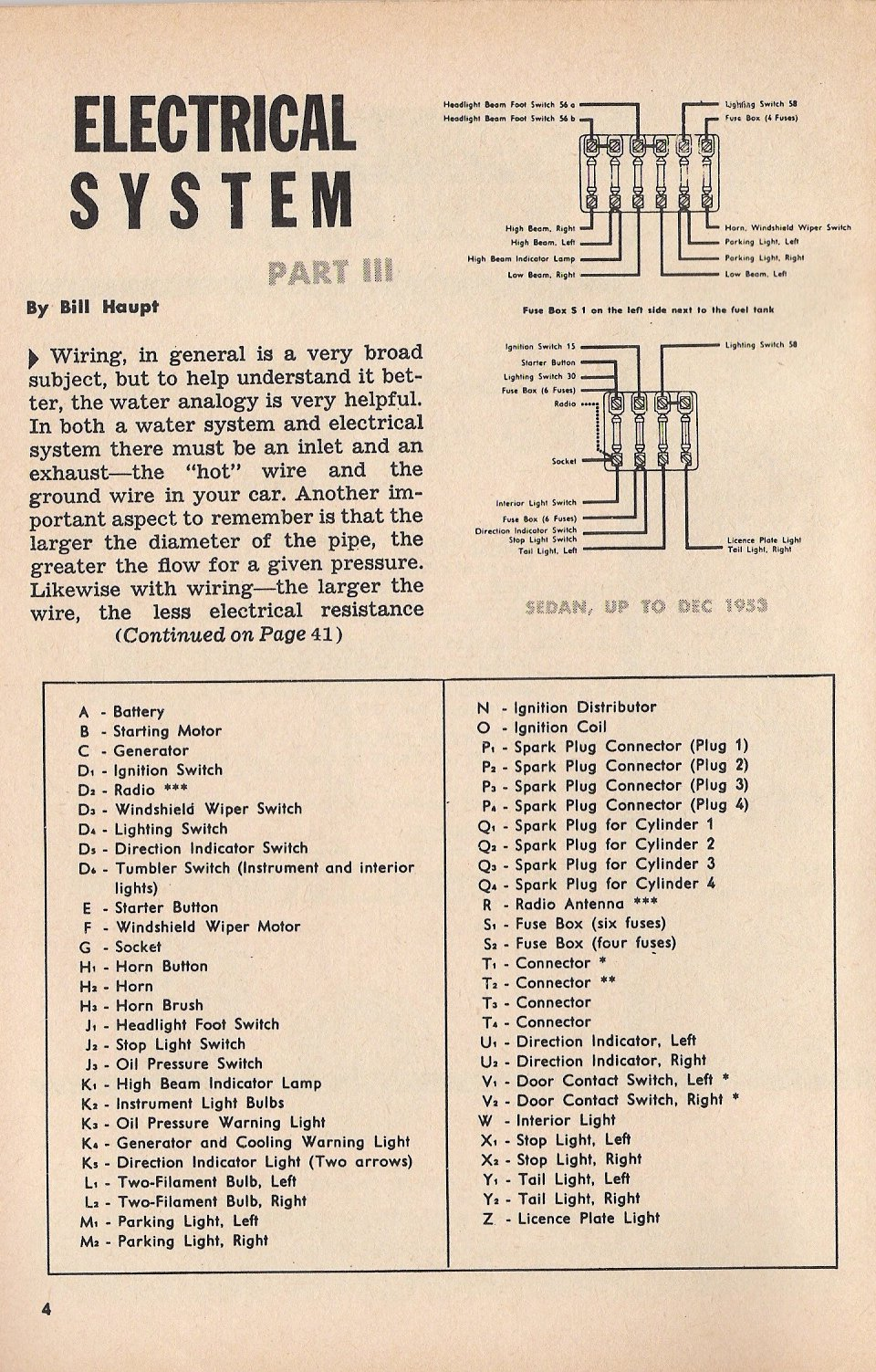 1965 Vw Karmann Ghia Diagram – Karmann Ghias For Wiring Diagrams