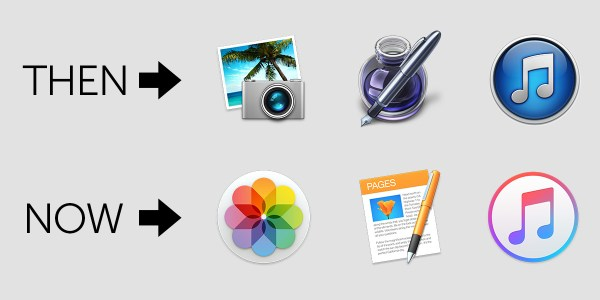 Mac icon evolution