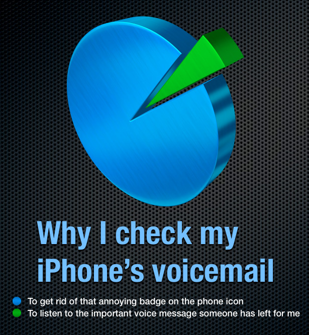 how to change voicemail on iphone