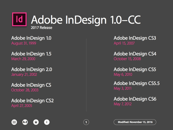 InDesign New Feature Guide