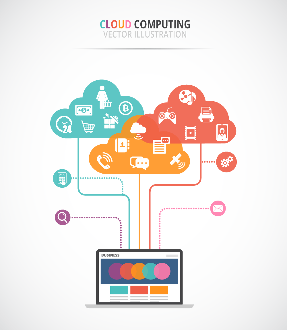 "cloud computing Cloud-based applications — or software as a service — run on distant computers ""in the cloud"" that are owned and operated by others and that connect to users' computers via the internet and, usually, a web browser."