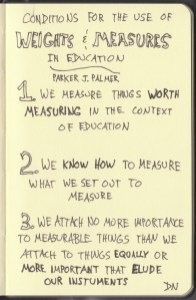 The Graphic Recorder - Doug Neill Sketchnotes - The Courage to Teach - Parker J Palmer - Intro (2) Conditions for Weights and Measures