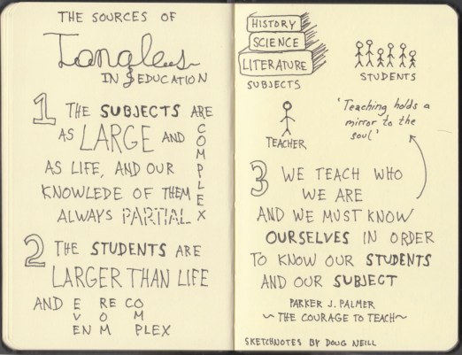 The Graphic Recorder - Doug Neill Sketchnotes - The Courage to Teach - Parker J Palmer - Intro (8) Sources of Tangles in Education
