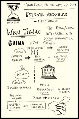 PIELC Sketchnotes - Wen Tiejun and Zhihe Wang Web (1) - Doug Neill, chine, budget, banks, rural urban interaction