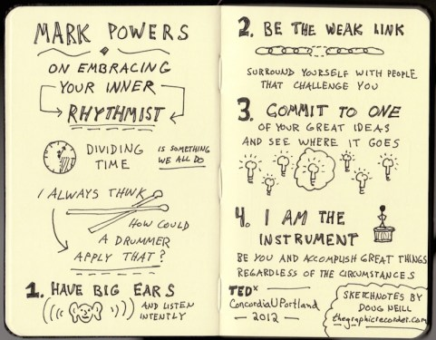 Sketchnotes Of Mark Powers On Embracing Your Inner Rhythmist