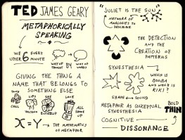 TED James Geary Metaphorically Speaking Sketchnotes