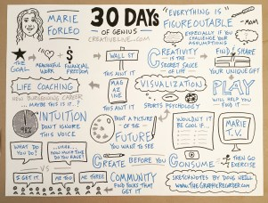 Marie Forleo and Chase Jarvis - 30 Days of Genius - Doug Neill sketchnotes - visualization, paint your future, create before you consume, play, figureoutable