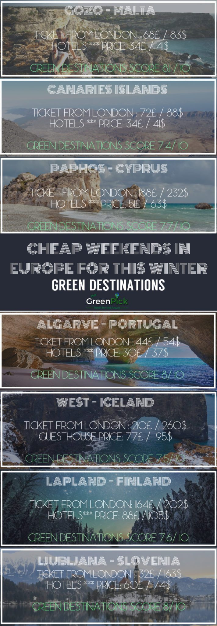 cheap weekend europe winter top destinations