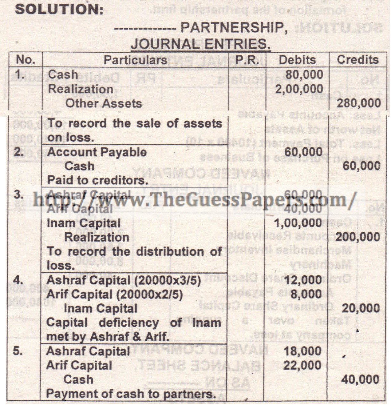 Accounting Past Paper 2nd Year Private Karachi Board
