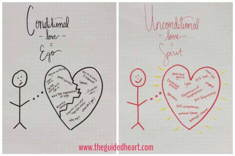 conditional vs unconditional love