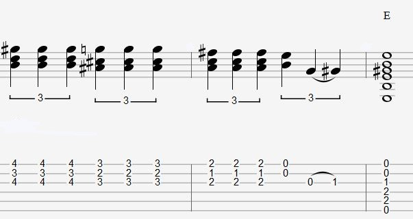 Getting Started with Blues Turnarounds - Example 2