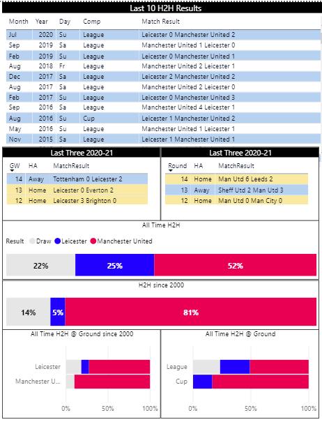 Premier league 2021/14 betting calculator women s heptathlon betting calculator