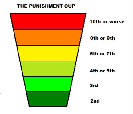 spumante cup