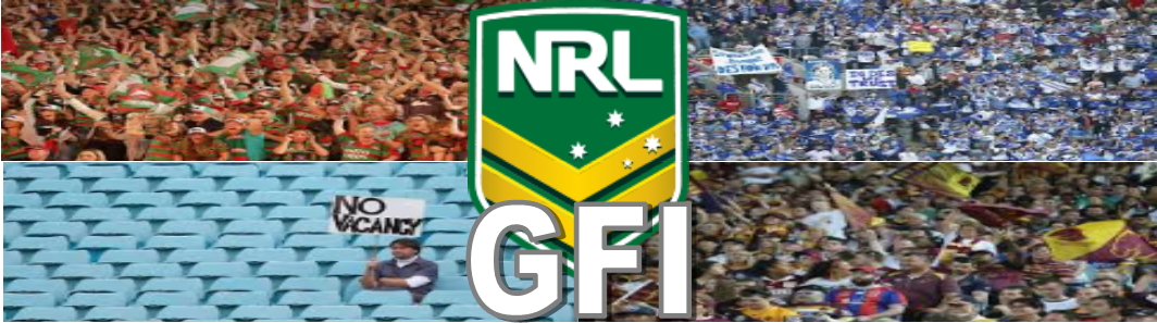 Which NRL club is the best supported in 2015? The Gurgler Fan Index (GFI) Explains