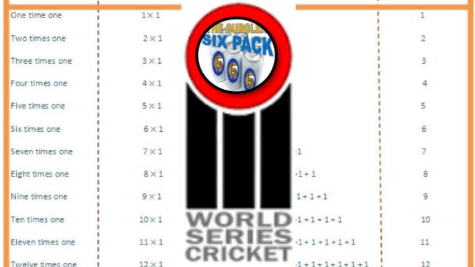 cricket one test wonders