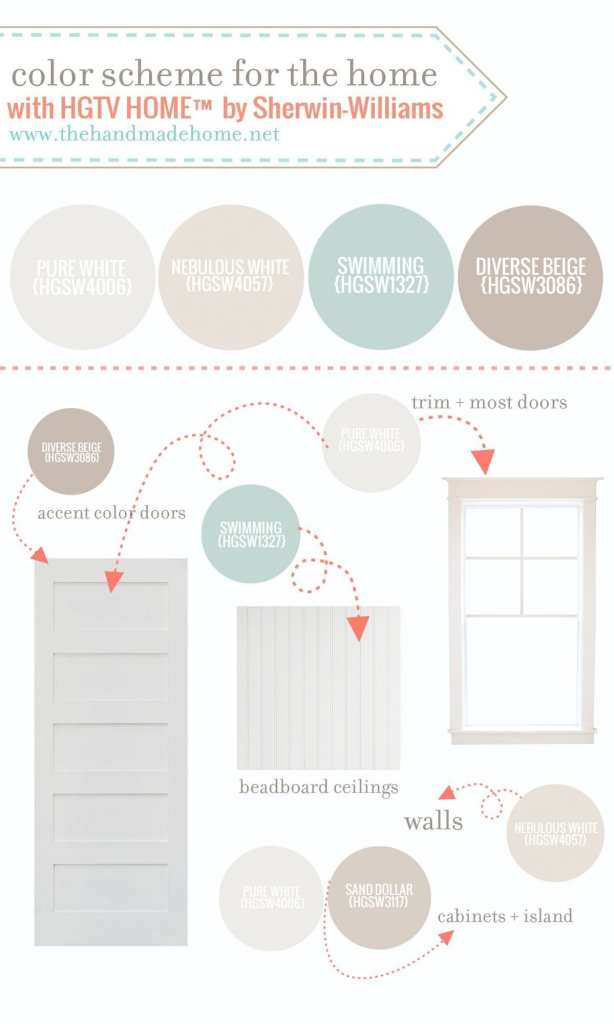 how to shiplap your ceilings sherwin_williams_colors