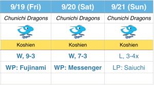 September 19 Series