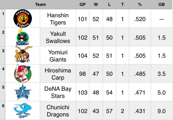 15-8-9 Standings