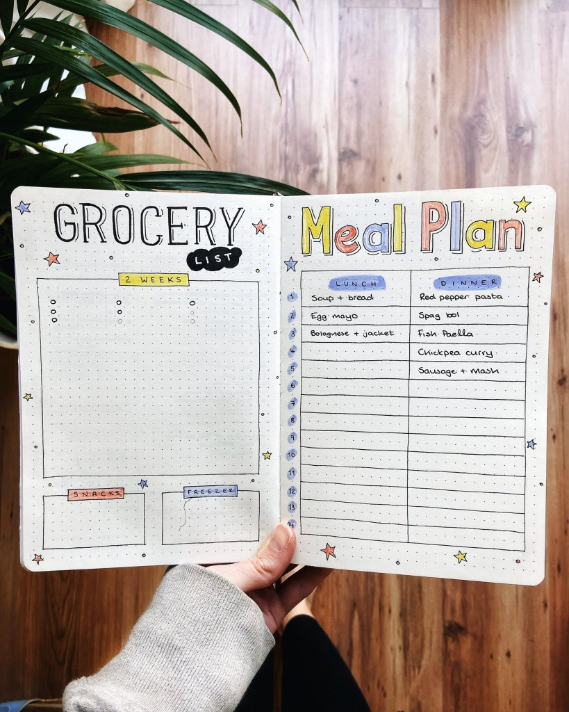 Grocery list and meal planning bullet journal spread