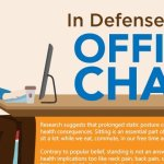 In Defense of the Office Chair (INFOGRAPHIC)
