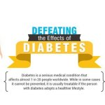 Defeating the Effects of Diabetes (INFOGRAPHIC)
