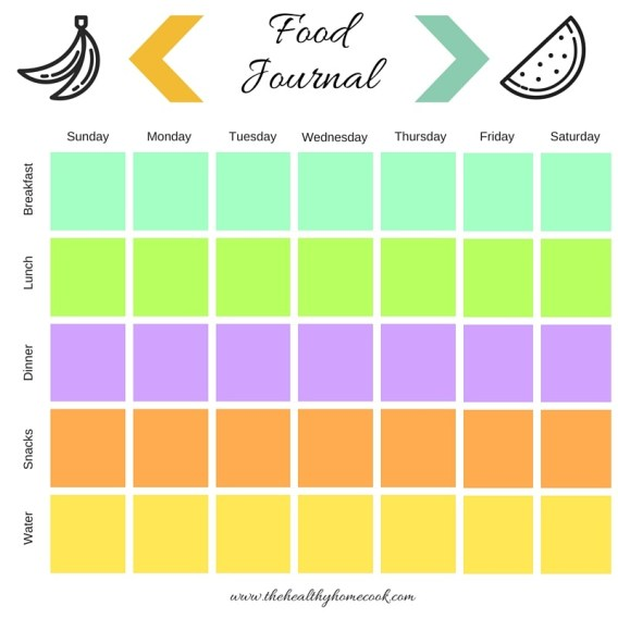 Free Fitness Planning Printables- God knows I need all the help I can get keeping track of workouts and healthy eating.
