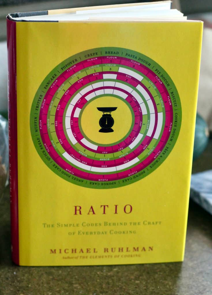 Ratio cookbook