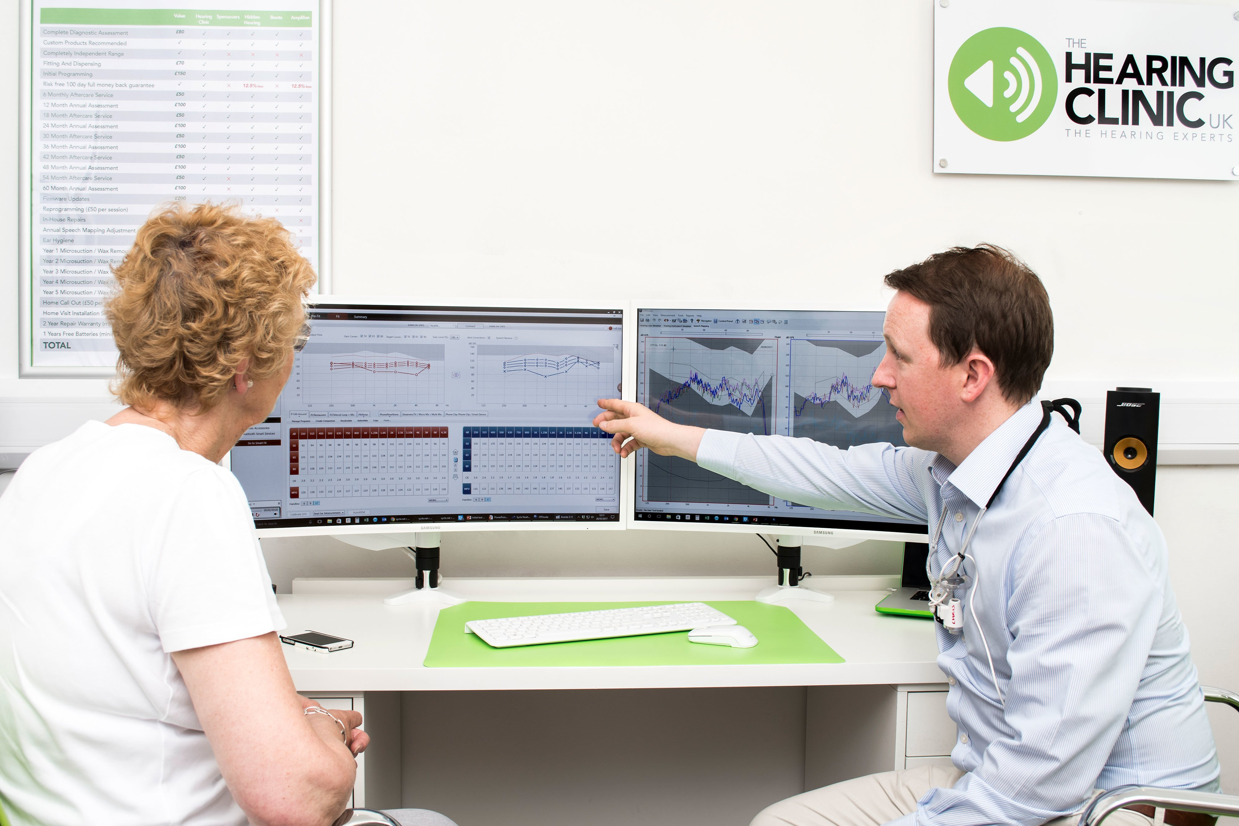 How Can The Hearing Clinic UK Help You?