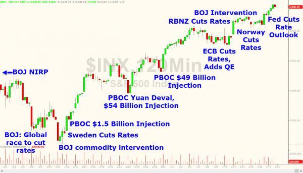 Centralbanker