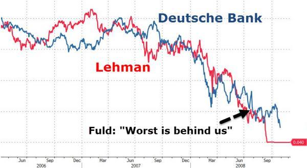 Deutsche vs Lehman
