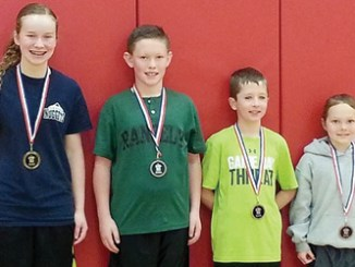 Rangely schools sent youth athletes to the Nuggets Skill Challenge regional tournament in Grand Junction. All four of the youths placed in the top three. Kassidee Brown won her division, Dylan LeBleu placed second in his division while Fisher Winder and Miah Wren placed third in their divisions. WRBM Parks and Recreation District sponsors the local event.