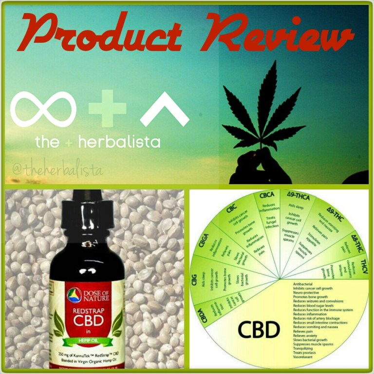PRODUCT REVIEW: CBD OIL
