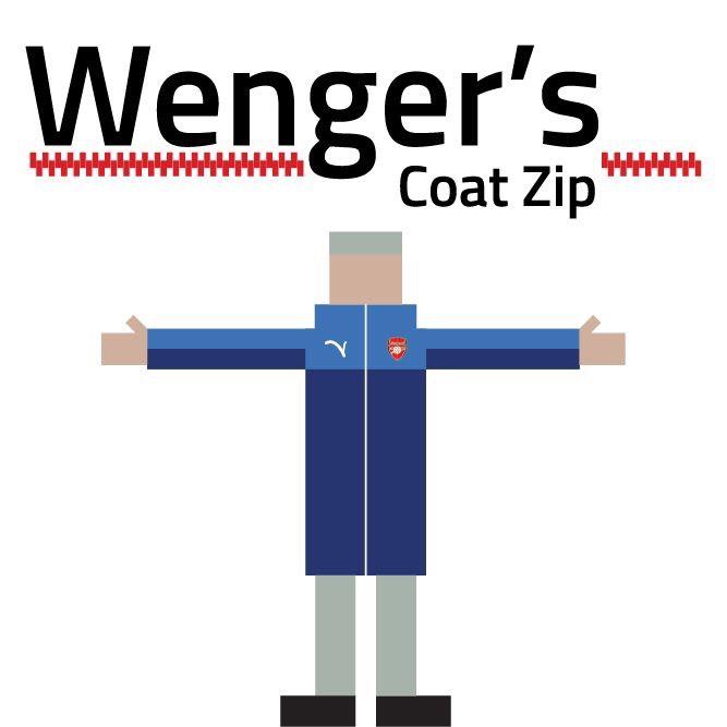 Wenger's Coat Zip logo