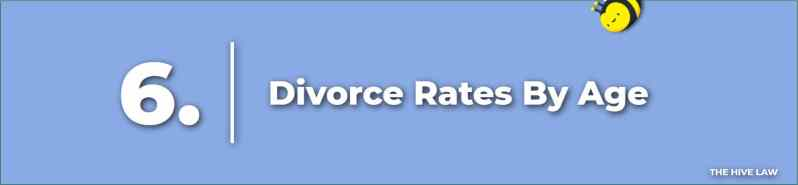 Divorce Rates By Age - Marriage Statistics - Average Length Of Marriage - What Is The Divorce Rate In America - Highest Divorce Rate