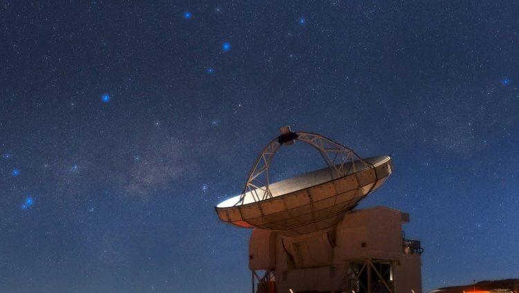 Event horizon telescope EHT