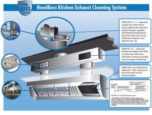 Kitchen Exhaust System Diagram